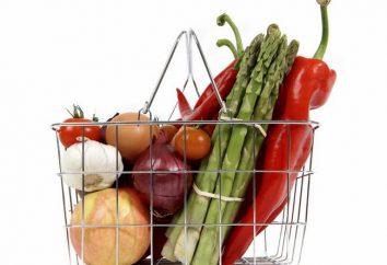Paniere alimentare: la regolamentazione legislativa del livello di consumo