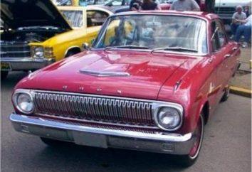 Historia samochodów Ford Falcon