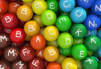 Analiza witamin i pierwiastków śladowych