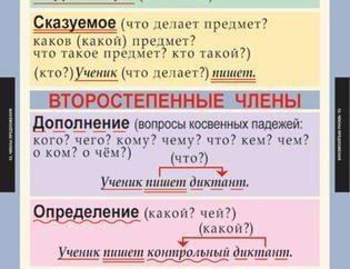Bezpośrednie i pośrednie dodatki do języka rosyjskiego