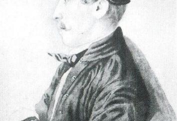 Nikolai Martynov, ucciso in duello M. Yu Lermontova:. Biografia