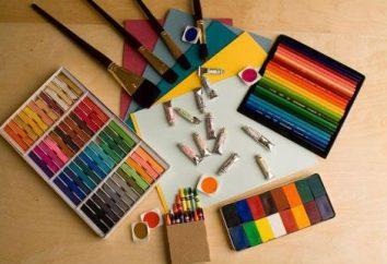 Najlepsza szkoła sztuka Krasnodar