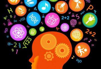 Intelligenza: IQ sui test di intelligenza