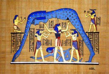 Chronologie de l'Egypte ancienne. Quel était le système de chronologie dans l'Egypte ancienne?