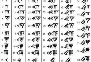 Il sistema numerico babilonese: principi ed esempi