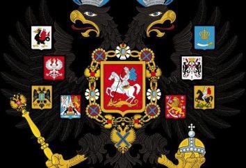 Herby moskiewskich dzielnic (Krylatskoye, Kuntsevo, Marina Grove). opis
