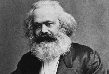 Biografia e obras de Marx. Filósofo Karl Marx: fatos interessantes