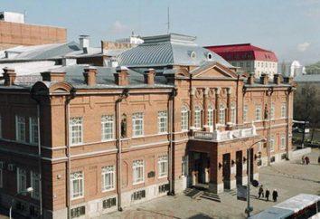 Teatry Ufa. Bashkir Opery i Baletu: historia, repertuar, trupy