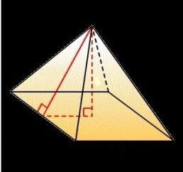 A altura da pirâmide. Como encontrá-lo?