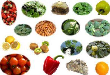 Les aliments contenant de la vitamine en grandes quantités. Quels aliments contiennent de la vitamine B?