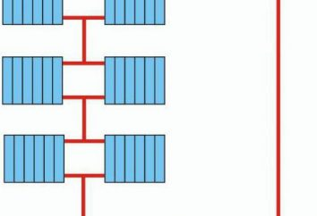 System ogrzewania prywatnego, dwupiętrowego budynku z własnymi rękami. Schematy ogrzewania prywatnego dwupiętrowego budynku