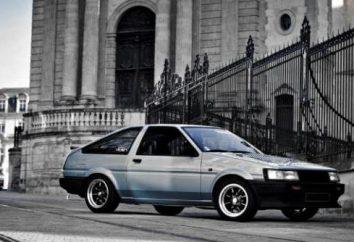 Przegląd Toyoty AE86