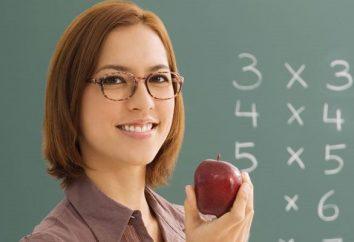 Regras básicas para retomar a escrita de professores
