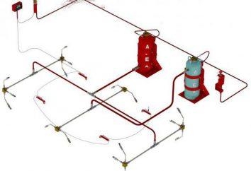 Automatyczne systemy gaśnicze. Montaż, ceny, opinie