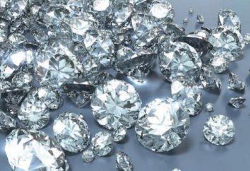 Eigenschaften von Diamanten. Die Reinheit eines Diamanten – die Skala