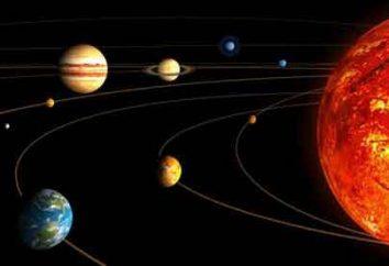 Venus: Kolor planecie. Informacja o planecie Wenus. Pogoda Wenus