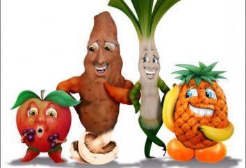 Welche Lebensmittel enthalten Chlorogensäure, trägt zur Gewichtsabnahme?