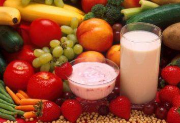 Régime alimentaire sain. Recette pour des repas sains