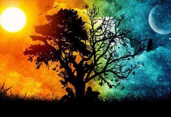 Jour et nuit – explication fantastique des phénomènes naturels