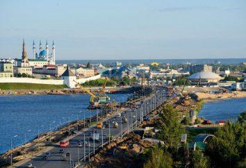 Kazan, a população: o número e nacionalidade