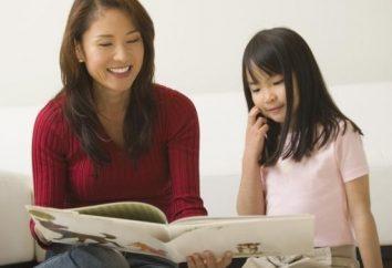 Wie der Vers mit dem Kind lernen?