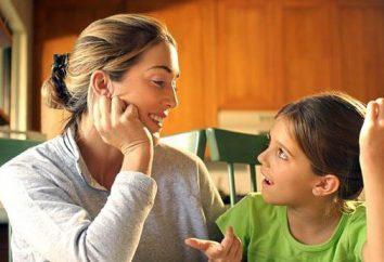 Zasady komunikacji z rodzicami. Kultura komunikacji i zachowań