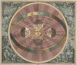 sistema eliocentrico nelle opere di Copernico, Keplero, Newton