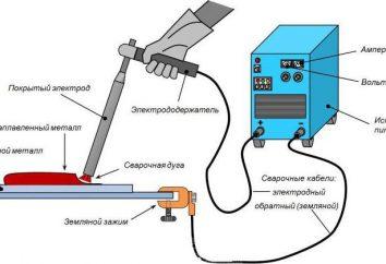 Matériel de soudage électrique: types, caractéristiques, but