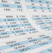 Contabilità per i prestiti in materia di contabilità. Finanziamenti a breve termine. prestiti bancari