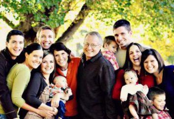 Co odróżnia rodzinę od innych małych grupach. Rodzina jako mała grupa