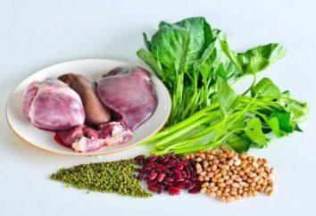 """Vitamines """"Sélénium Forte"""": les formes, les instructions"""