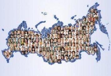 Jak rosyjski w świecie: liczby, fakty, porównania