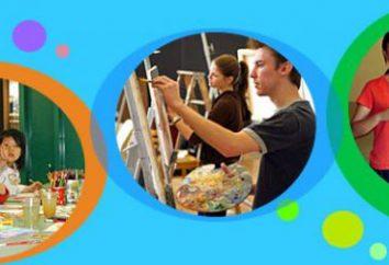 formação estética do ambiente arte ambiental. Formação da cultura estética de estudantes