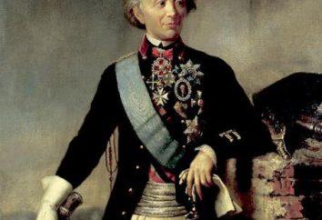 Aleksandr Vasilevich Suvorov. Citas y refranes