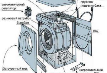 Instructions pour l'utilisation de la machine à laver: points forts