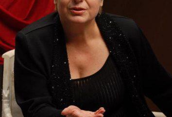 Jeanne Winogradow – utalentowany reżyser teatralny