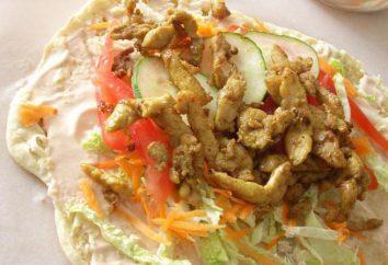 Plano de Negócios: shawarma takeaway. Cálculos e instruções organização empresarial