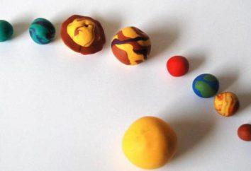 Sculpt ein Modell des Sonnensystems aus Knetmasse