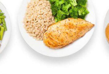 régime carrossiers: un ensemble de nourriture, les habitudes alimentaires et recommandations