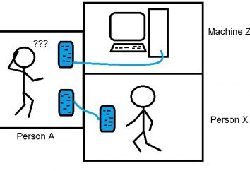 Wer hat den Turing-Test erfunden? Turing Test Fragen