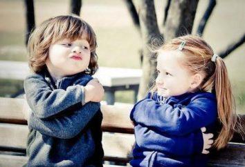 discours égocentrique. Discours et de la pensée de l'enfant. Zhan Piazhe