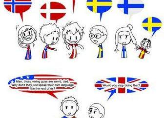Czym jest dialekt? Funkcje języka tytułem przykładu rosyjskim, niemieckim i angielskim