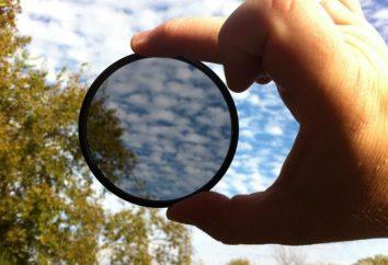 Perché avete bisogno di un filtro polarizzatore? è quello di capire