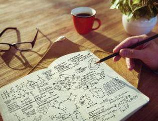 Le calcul différentiel des fonctions d'une et plusieurs variables