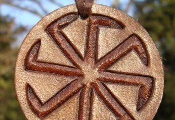 Kolovrat. Signification ancien signe solaire
