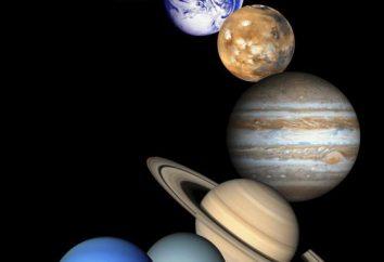 ¿En qué planeta más – Marte o la Tierra? planetas del sistema solar y sus tamaños