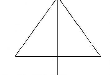 bissectrice du triangle