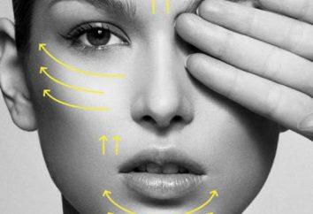 Szczegółowy schemat linii masażu twarzy