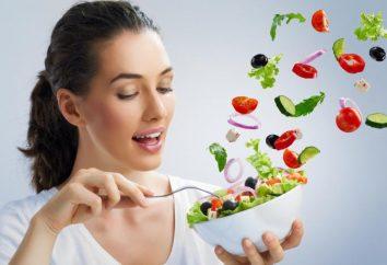 Ce qui peut remplacer la nourriture avec la perte de poids? Comment changer la relation à la nourriture?