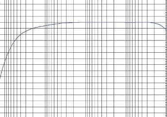 Banda de frecuencia – ampliamente utilizado en dispositivos e instrumentos modernos